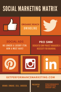 The Social Marketing Matrix Evolves