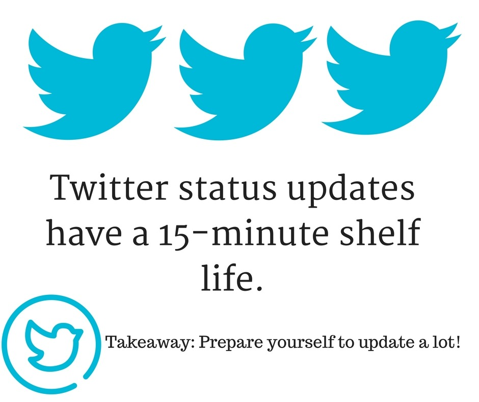 Prepare To Update!