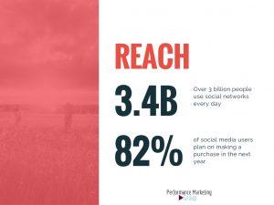 Extend Your Marketing Reach