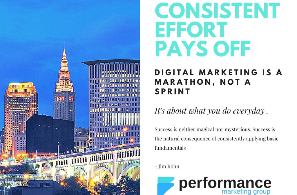 Lower Your Blended Costs for Marketing with a Wide Strategy