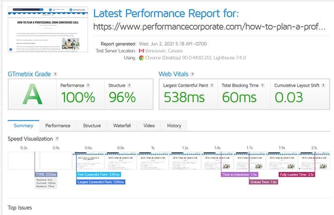 Google Core Web Vitals Are Truly Significant